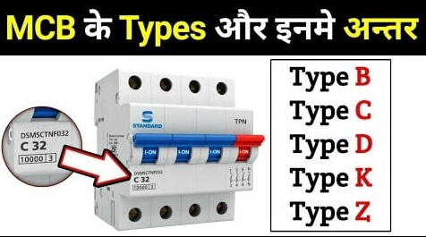 MCB-types-B-C-D-K-Z-working-and-use-in-hindi